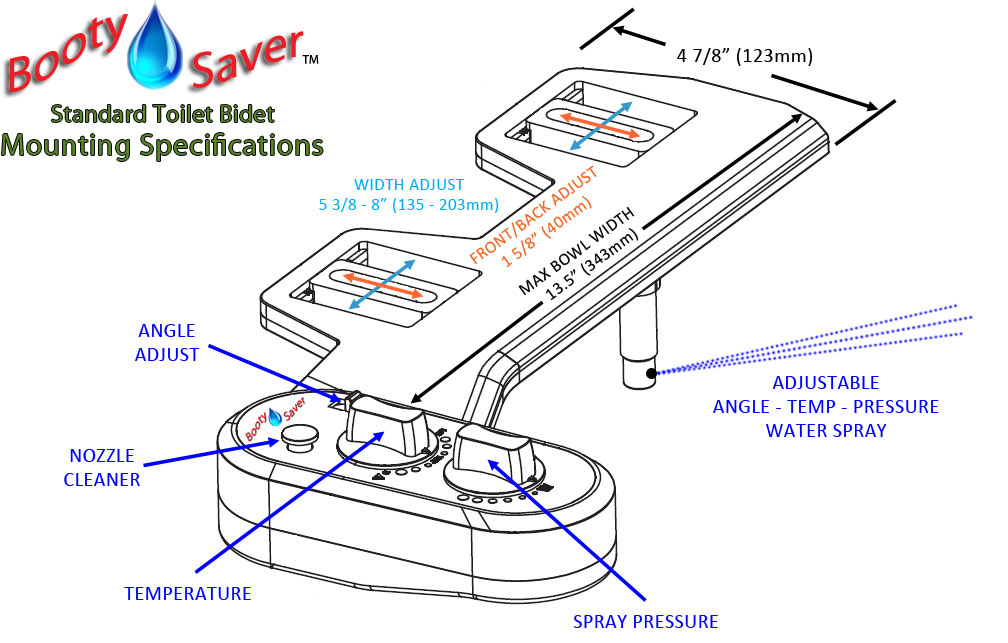 Bootysaver Comforttemp Hot And Cold Water Bidet With Fully