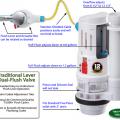 flush.valve1