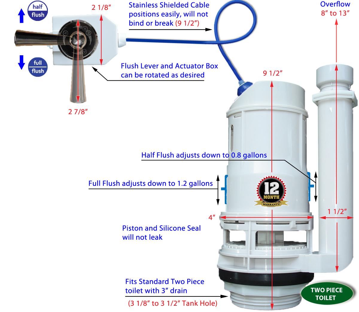 Deluxe Kit Universal Dual Flushsaver Amp Tank Fillersaver