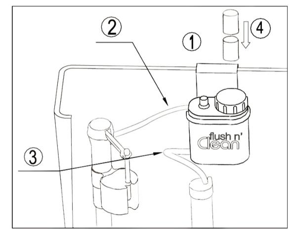 4 Pack Flush N Clean In Tank Toilet Bowl Cleaner Water
